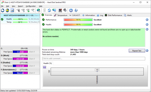 Hard Disk Sentinel Pro Patch & Serial Key Tested Free Download